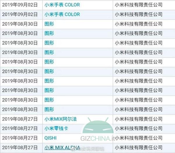 Xiaomi Mi MIX ALPHA Xiaomi Assista COR