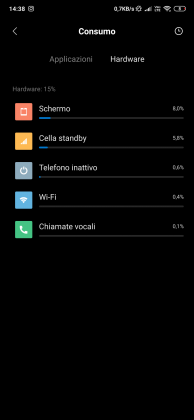 Xiaomi Mi 9T Pro Test