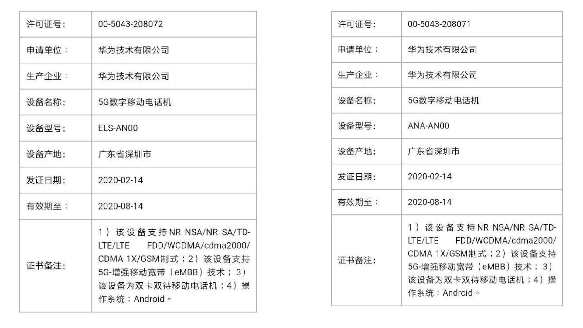 Huawei P40 i P40 Pro