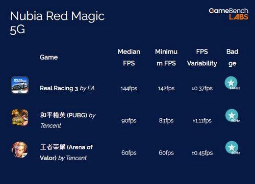 red magic 5