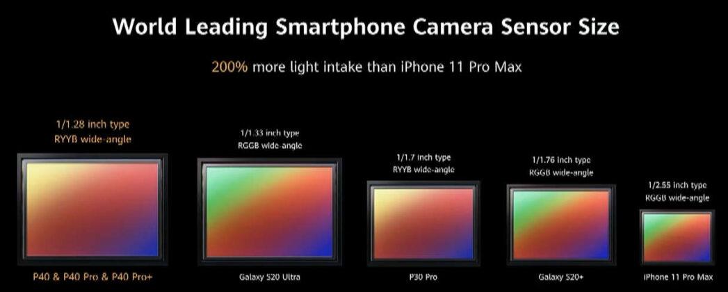 Aparat Huawei P40 Pro +
