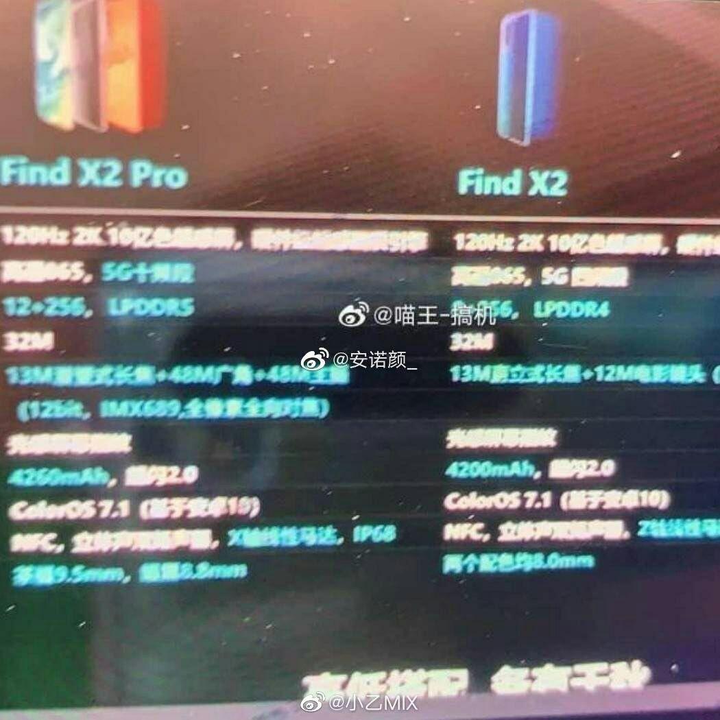 oppo find x2 vs oppo find x2 pro
