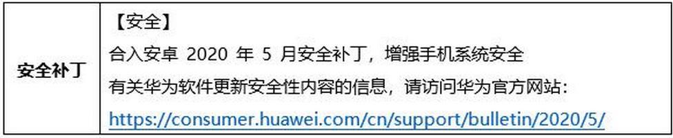 actualización del parche de seguridad huawei mate x mayo china 2