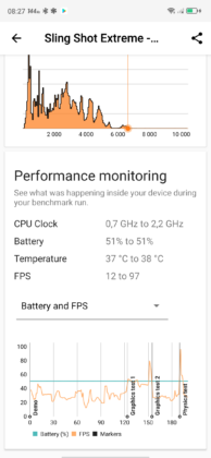 مراجعة RedMagic 5G