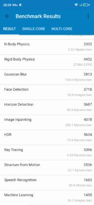 Recensione RedMagic 5G