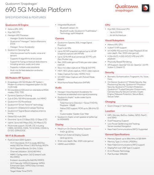 Oficjalny chipset Qualcomm Snapdragon 690 5G Niski budżet 2