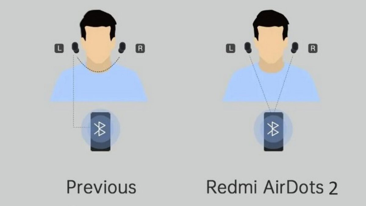 redmi airdots 2 discount code TWS headphones offer