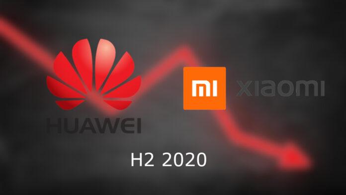 Huawei xiaomi drop embarques de smartphones marcas chinesas h2 2020