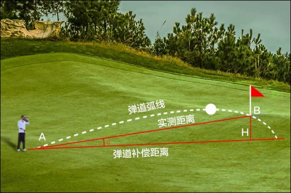 xiaomi youpin mileseey golf range finder 2 telêmetro a laser