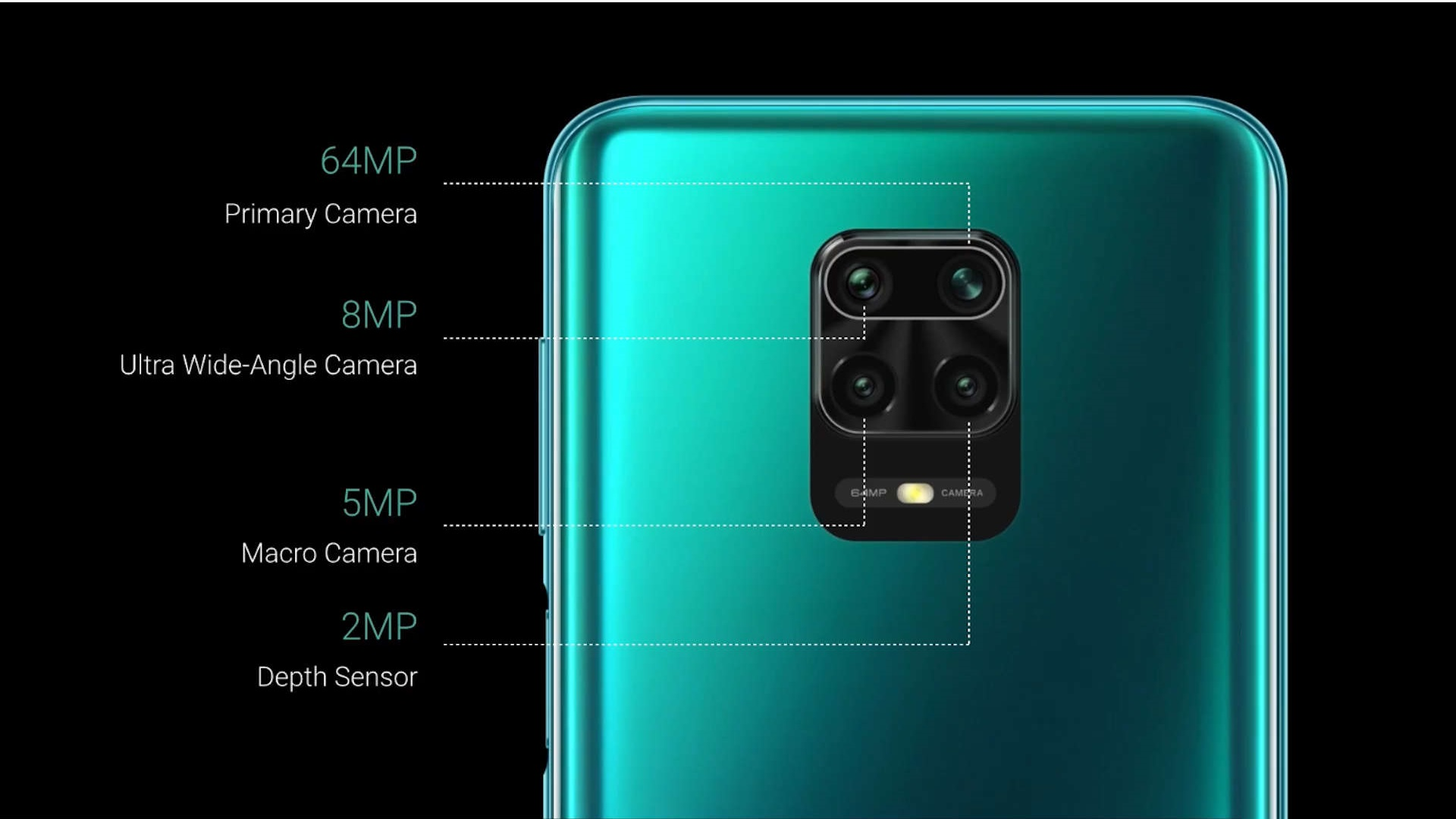 Redmi Note 9 Pro: problems with the camera, the fix is coming - GizChina.it