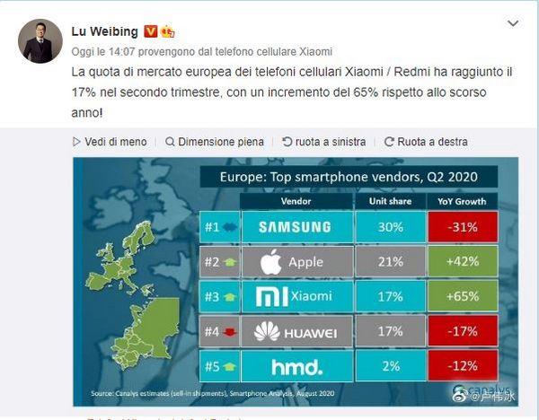xiaomi terzo produttore smartphone europa secondo trimestre 2020