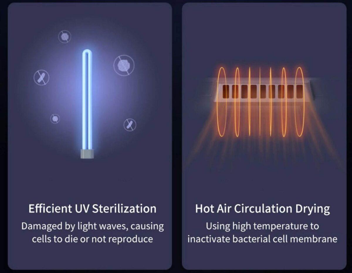 scolapiatti con sterilizzatore UV Viomi xiaomi
