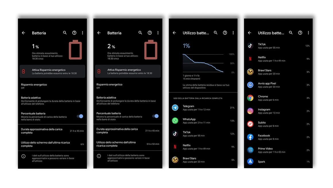 performance batteria pixel 4a