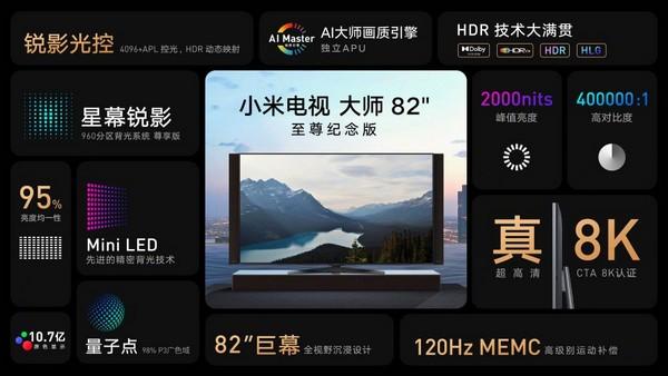 xiaomi mi tv ultra 8k smart tv 5g immagini specifiche prezzo uscita 6