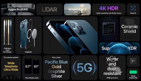 apple iphone 12 mini pro max ufficiali specifiche prezzo uscita 2