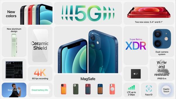 apple iphone 12 mini pro max ufficiali specifiche prezzo uscita 3