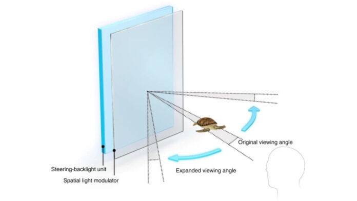 display olografico smartphone