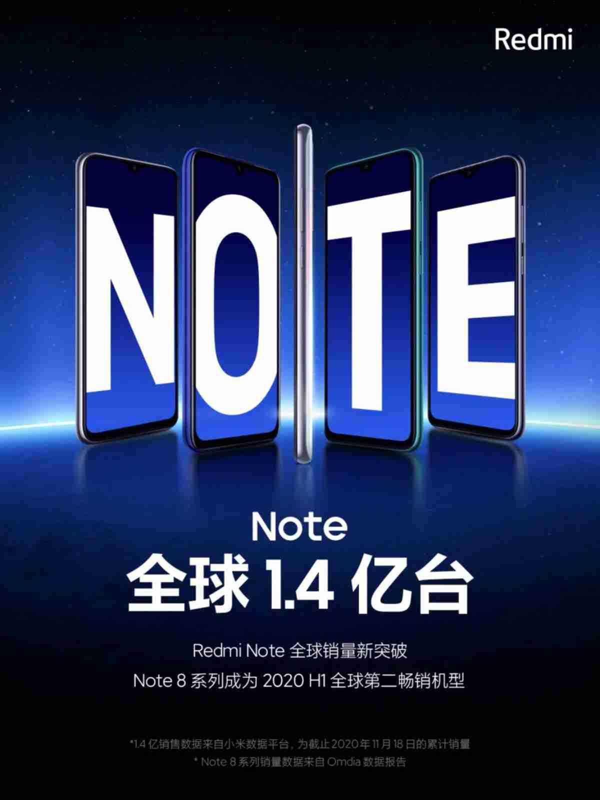 redmi note vendite smartphone