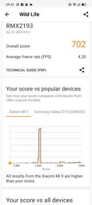 test benchmark