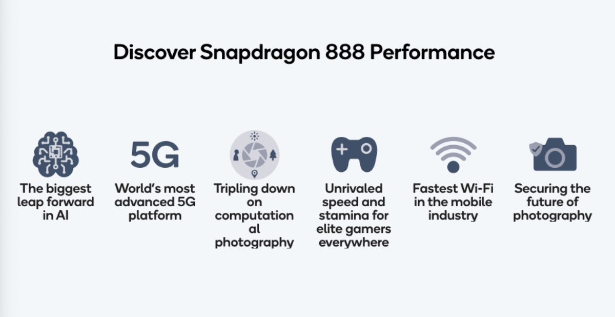 qualcomm snapdragon 888 specifiche 2