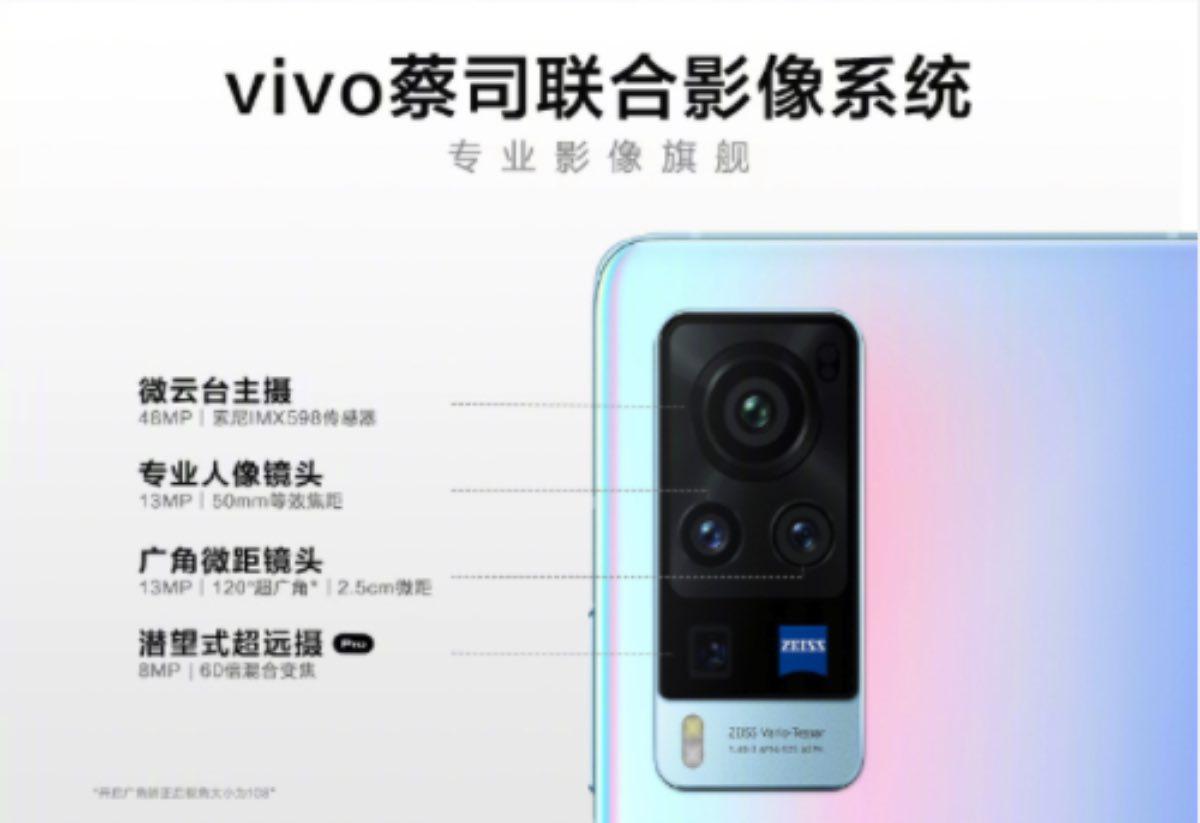 vivo-x60-pro-fotocamera