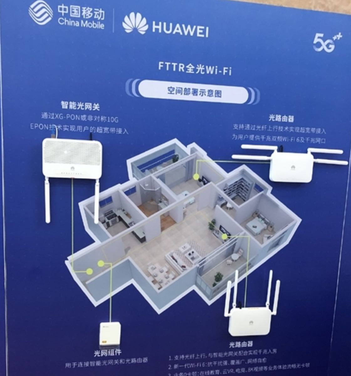 huawei fttr fiber to the room