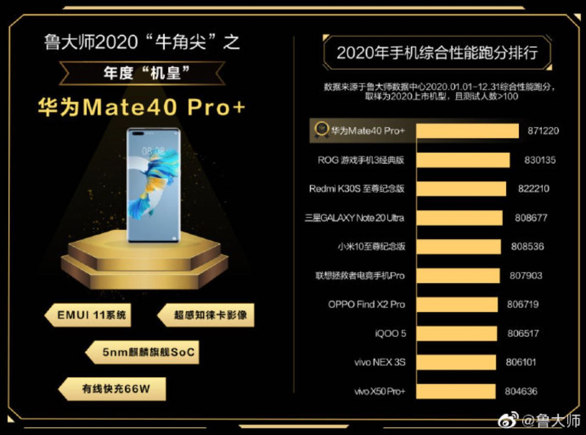 huawei mate 40 pro plus benchmark master lu