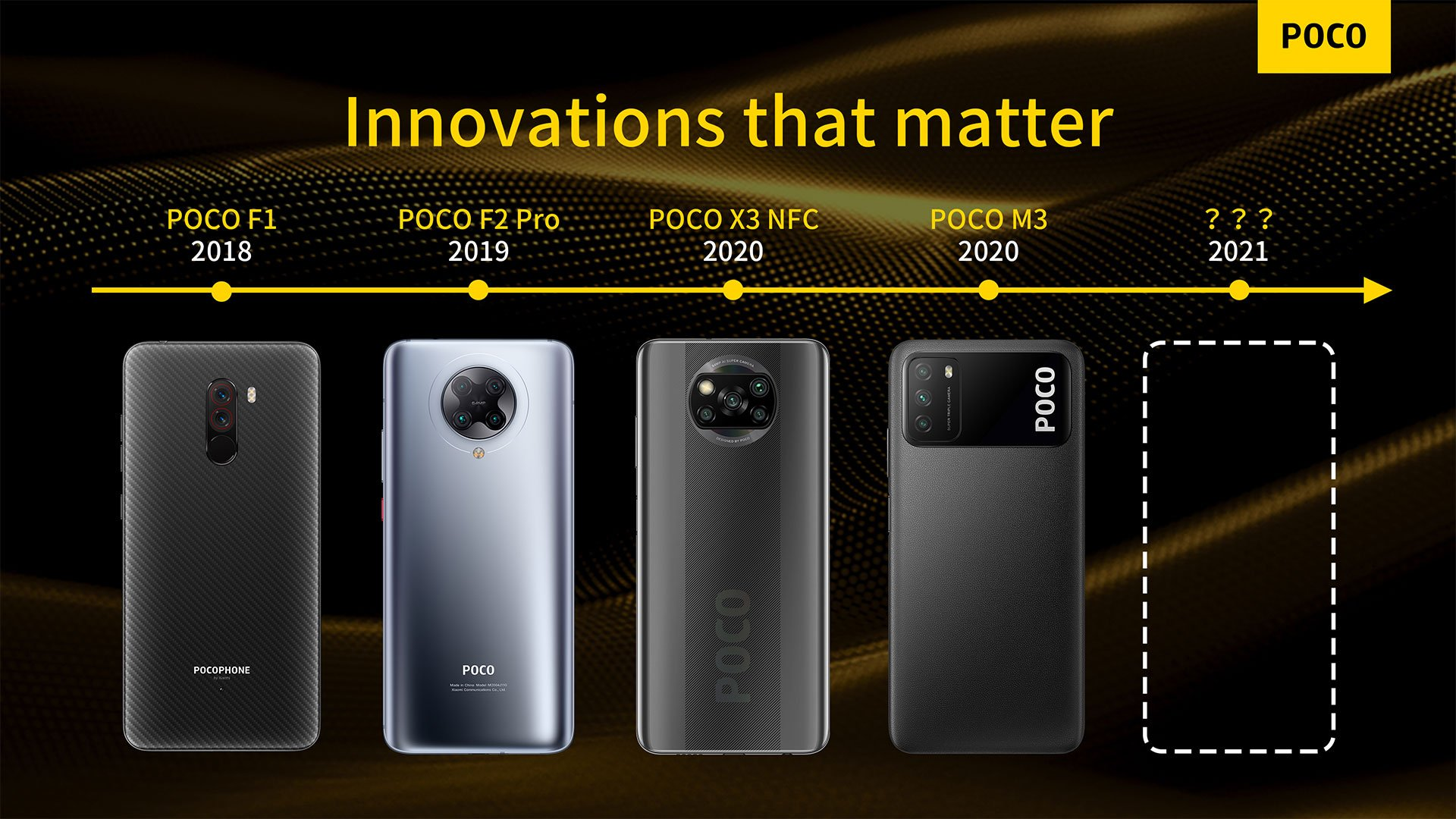 POCO X3 Pro: all about technical data, price and release date - GizChina.it