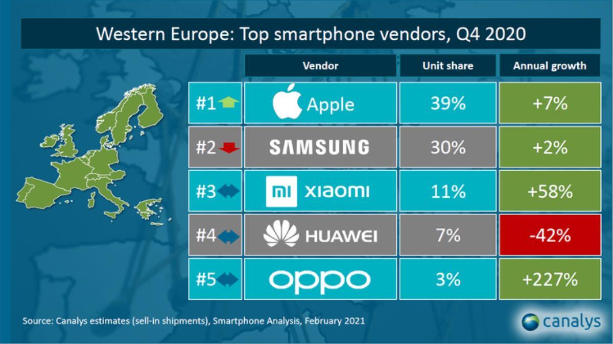 xiaomi vendite smartphone europa q4 2020