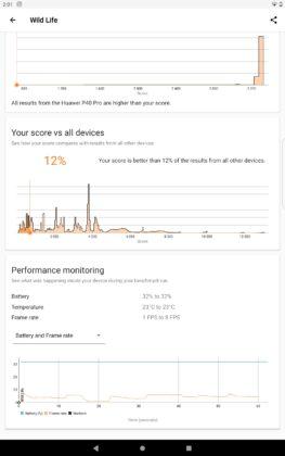 benchmark Tab P11 Pro