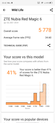 benchmark Red Magic