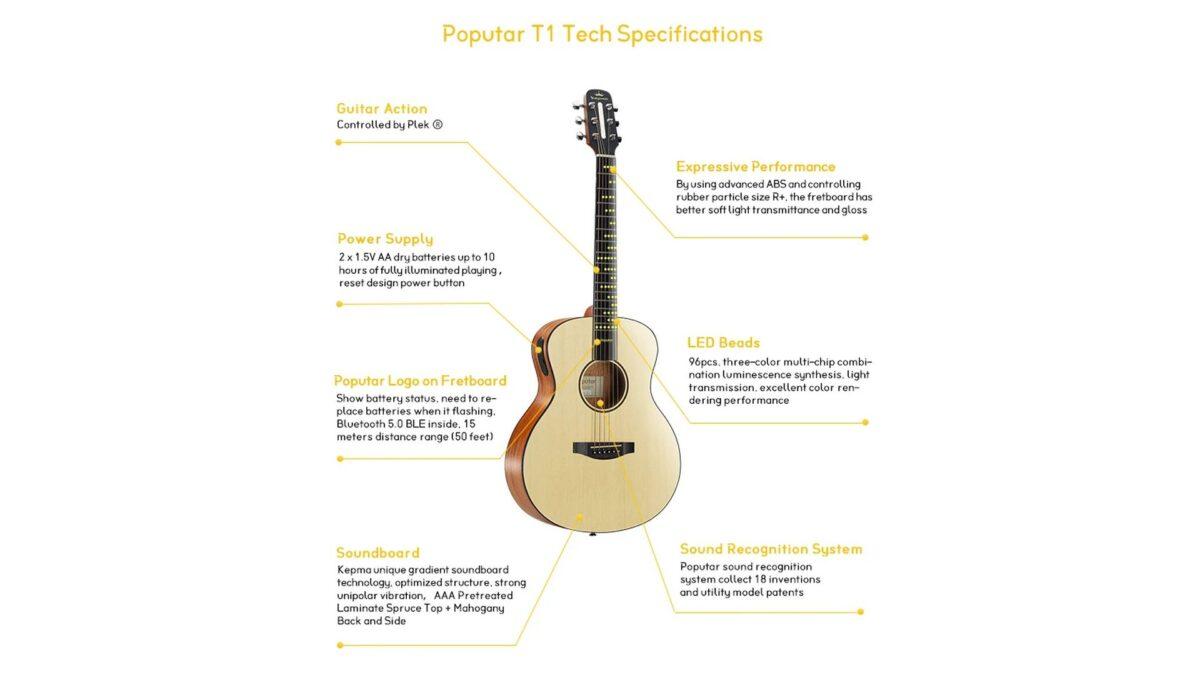 Codice sconto chitarra smart Xiaomi Poputar T1