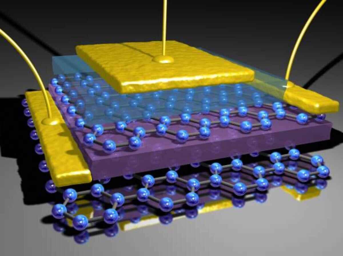 huawei brevetto chipset grafene transistor semi-conduttori
