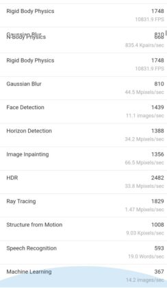 oneplus nord n100 benchmark 4