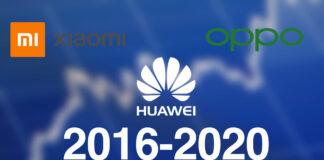 xiaomi huawei oppo aumento prezzo smartphone top gamma 2016 2020