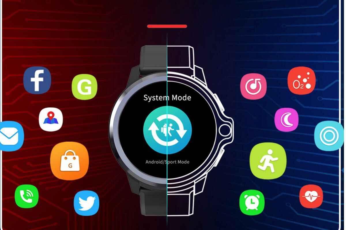 codice sconto kospet prime s offerta coupon smartwatch 4G doppio chipset 2