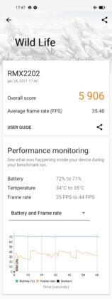 benchmark Realme GT