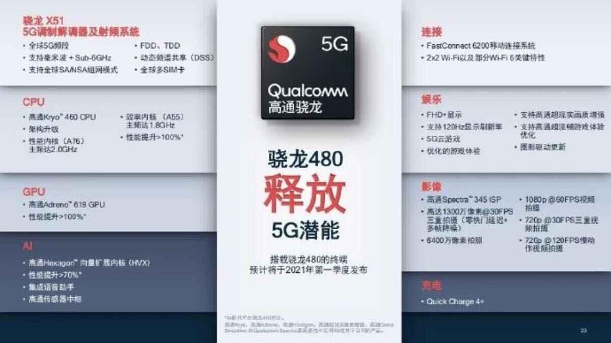 huawei smartphone 5G base gamma qualcomm mediatek nzone s7 2