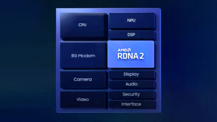 vivo smartphone chipset samsung exynos gpu amd