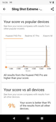 KingKong 5 Pro benchmark