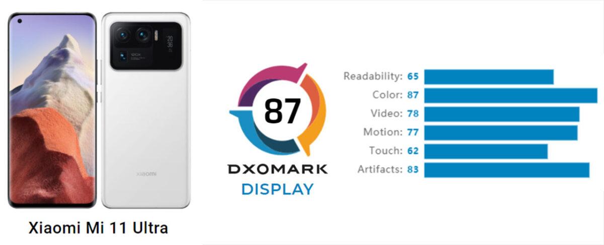 xiaomi mi 11 ultra dxomark display