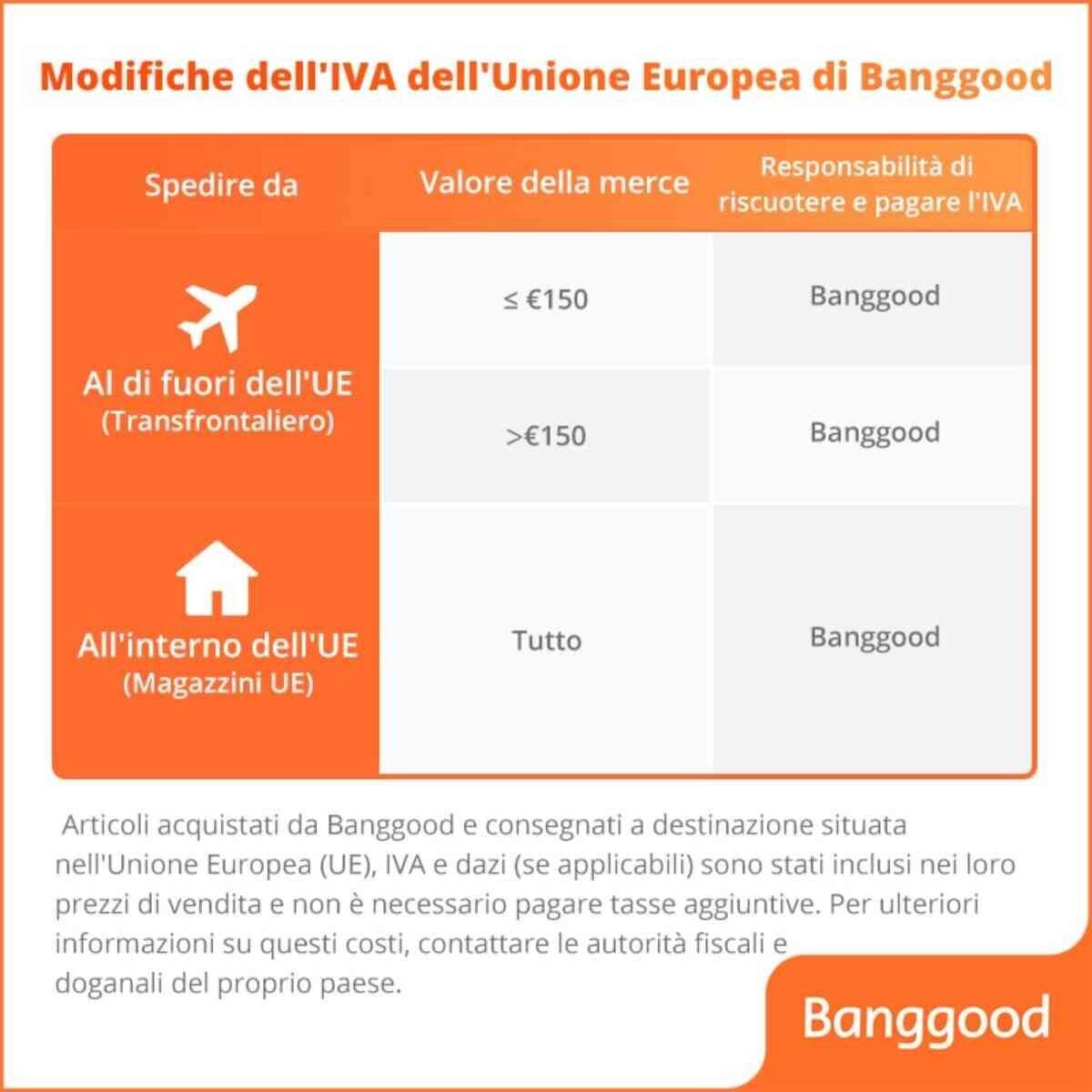 banggood eu vat reform rincari dazi iva 3