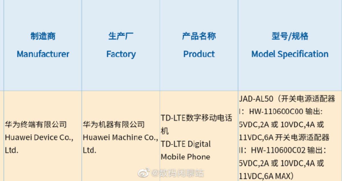 huawei p50 hardware 03/07