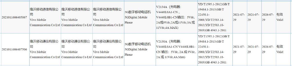 vivo x70 pro hardware 30/7
