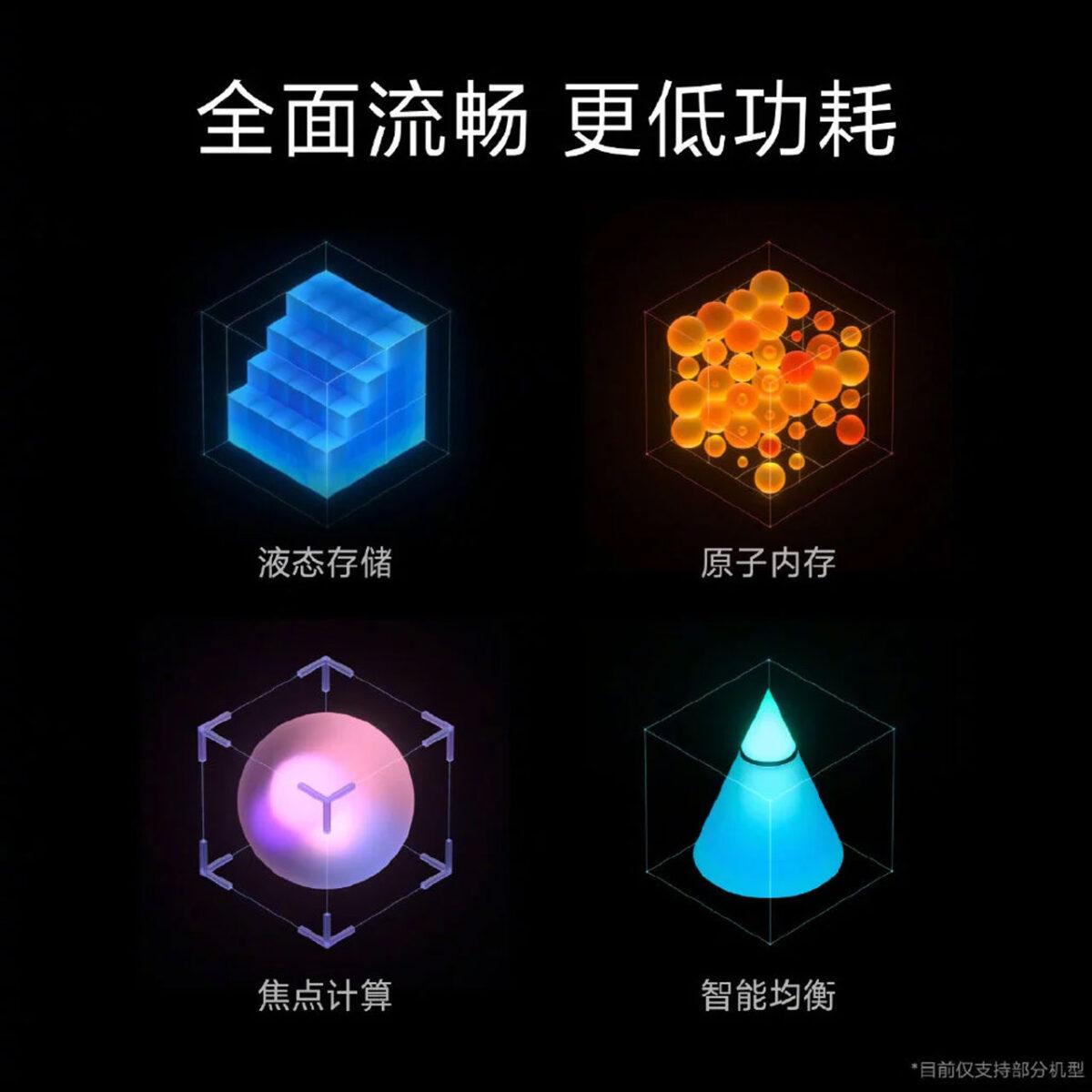 xiaomi miui 12.5 enhanced edition